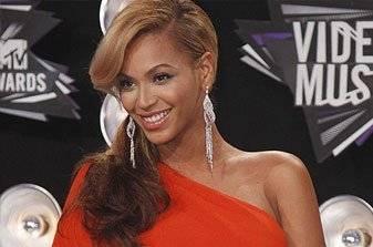 8868 Tweets Per Second-Beyonce's Pregnancy News Became Storm