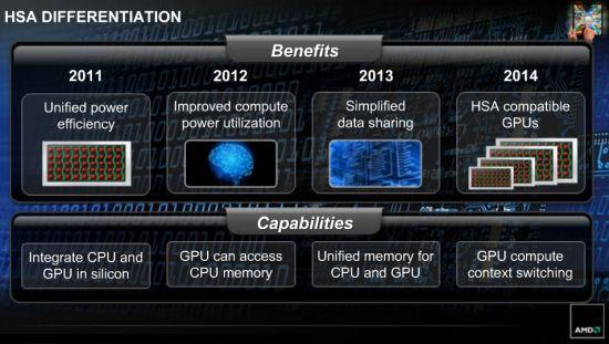 AMD Promises a True Fusion of CPU and GPU in 2014-1