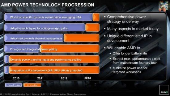 AMD Promises a True Fusion of CPU and GPU in 2014-2