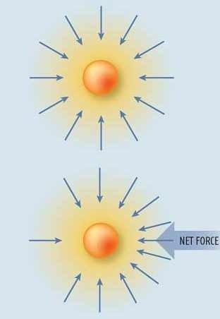 Origin of Mass -Concept