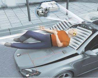 Air Bag for Pedestrians