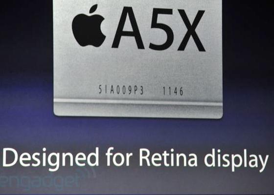 New iPad - A5x