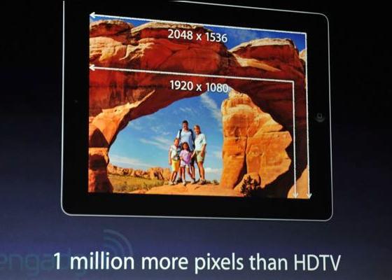 New iPad -HDTV