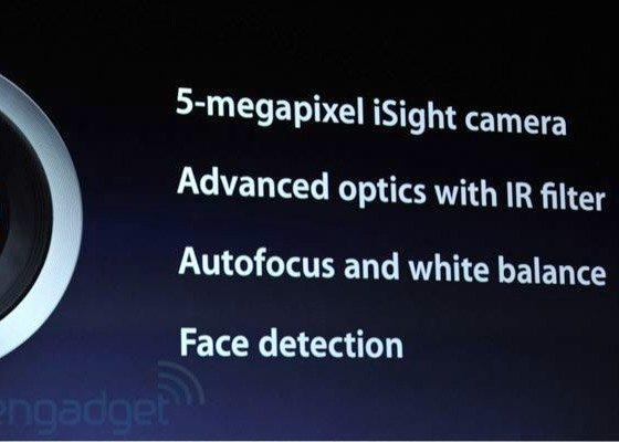 New iPad -isight Cam