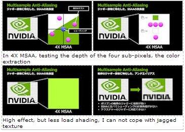 NVIDIA Explains the  the Latest Anti-Aliasing Technology  5