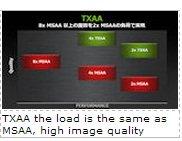 NVIDIA Explains the  the Latest Anti-Aliasing Technology  7