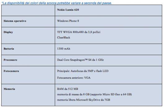 Nokia,Lumia 620,Specs