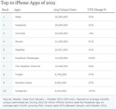 Top-iPhone-Apps