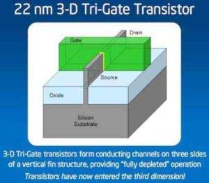 The 3D Transistors - A New Era of Computers