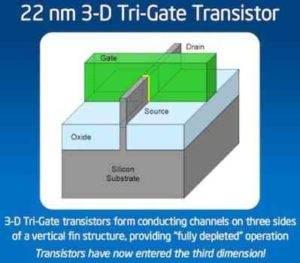The 3D Transistors - A New Era of Computers