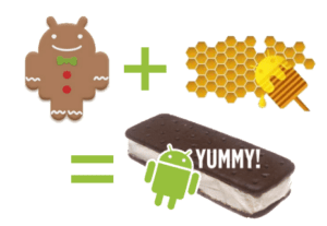 Ice Cream Sandwich is Prepared for the Galaxy SII and HTC Sensation