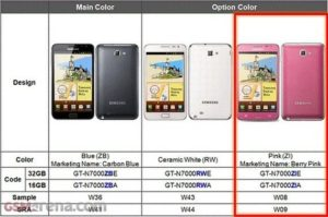 Samsung Galaxy Note Missed An Appointment with a Pink Valentines Day
