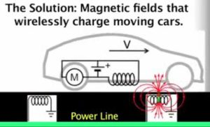 U.S. Scientists are Planning the Electrical Highway