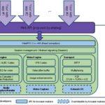 WebRTC Working Draft Published