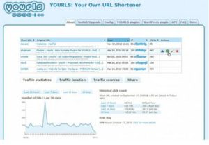 YOURLS - Create Your Own Link Shortening Service