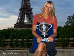 Sharapova Has Officially Topped WTA Ranking 6