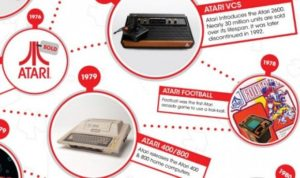 40 Years of Atari! (Infographic) 1