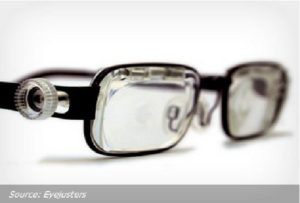Created Universal Glasses with Adjustable Lens 1