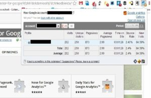 How to Display Google Analytics Data Directly in Chrome 1