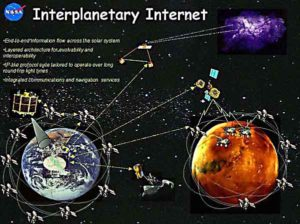 NASA and ESA Experimented Interplanetary Internet to Test Robot from ISS 1
