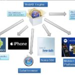 IE 10:Microsoft Urges Developers to Think not Only of Webkit 7