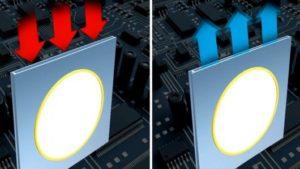 Silent CPU Fan is 3 mm Flat - Video 2