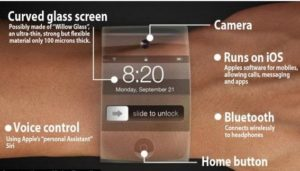 Specifications of iWatch 1